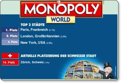 Monopoly Städte-Rangliste