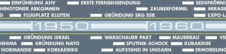 RadioTV2000 - Spuren im Aether