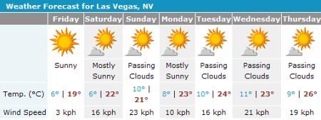 Wettervorhersage für Las Vegas